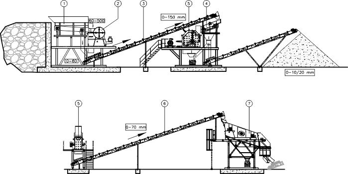 Дробильно-сортировочный комплекс для производства щебня 1-2 класса